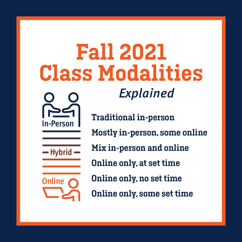 Utsa Academic Calendar Spring 2022.Class Modality Utsa One Stop