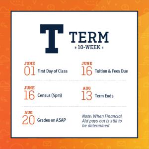 T Term - Ten-Week